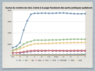 Facebook évol 2013.001