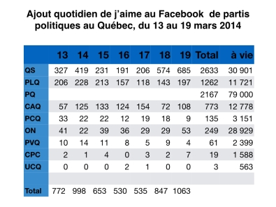 Facebook tab3.001